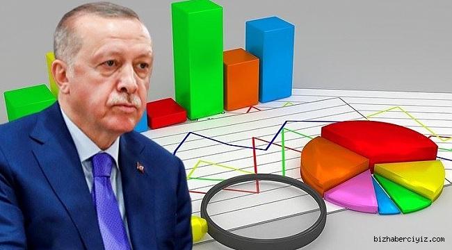 Erdoğan'ı çok kızdıracak